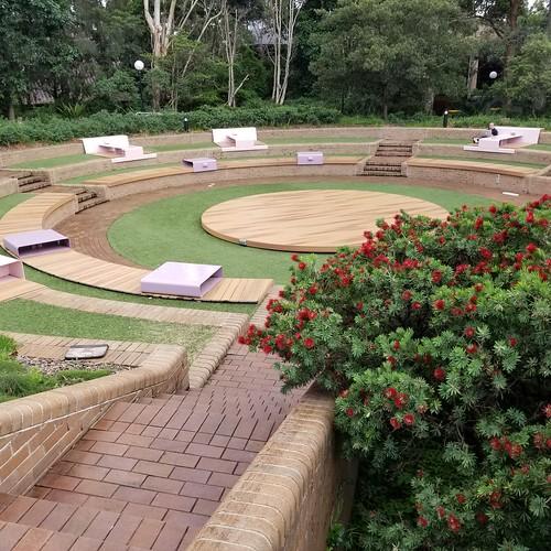 University of Wollongong Visit