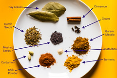 Indian spices with labels