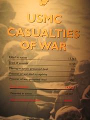Marine Corps Casualties, World War II
