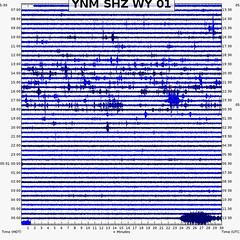 Steamboat Geyser eruption (6:23 AM, 31 May 2020) 3