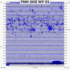Steamboat Geyser eruption (6:23 AM, 31 May 2020) 1