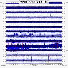 Steamboat Geyser eruption (3:52 PM, 3 June 2020) 1