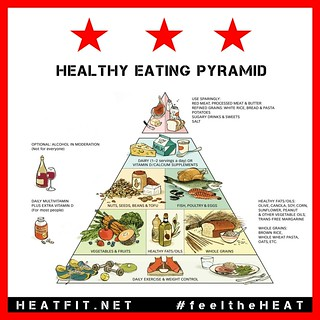 HEALTHY EATING PYRAMID HF2020