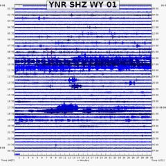 Steamboat Geyser eruption (5:37 PM, 8 June 2020) 3