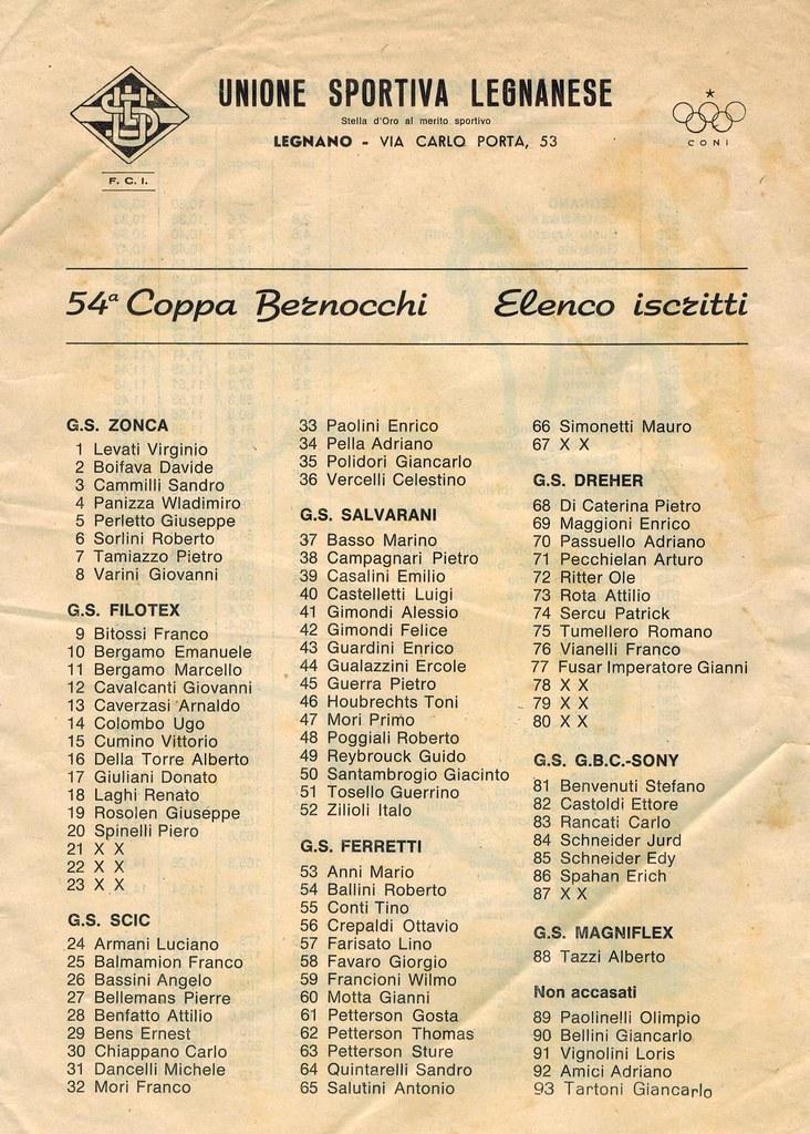 54° Coppa Bernocchi 1972 - Elenco iscritti