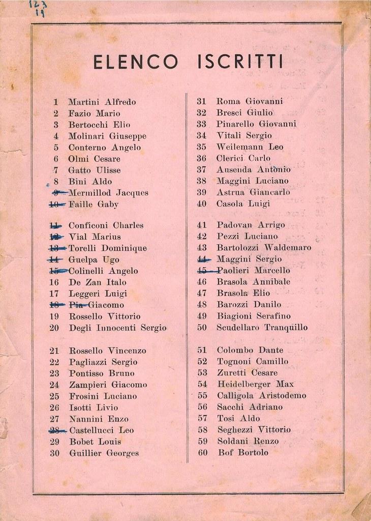33° Coppa Bernocchi 1951 - elenco iscritti pag 1
