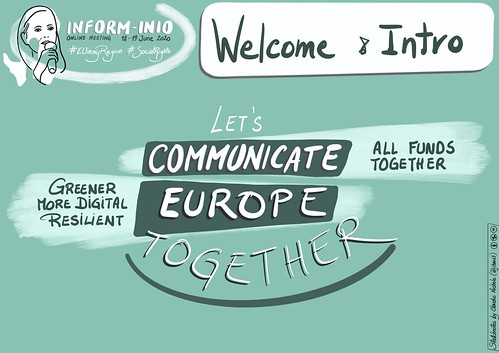 Digital graphic recording of the INFORM-INIO online meeting, June 2020