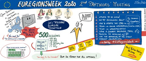 EURegionsWeek 2020: 2nd Partners meeting - Sketchnotes