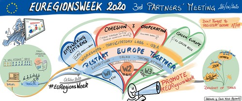 EURegionsWeek 2020: 3rd Partners meeting - Sketchnotes