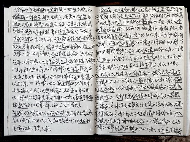 2006.01-2007.12[5] Shanghai Sanlintang Studio Sketchbooks 1to5 上海三林塘工作室 草稿速写簿第一至第五本-376