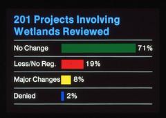 Coastal Regulations slide show069