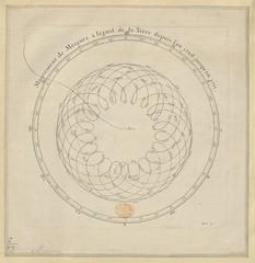 """The BL King's Topographical Collection: """"Mouvement de Mercure à l'égard de la Terre depuis l'an 1708 jusqu'en 1715; gravé par Berey."""""""