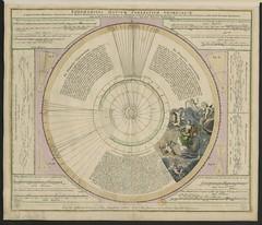 """The BL King's Topographical Collection: """"Ephemerides Motuum Coelestium Geometricae, in quibus secundum Hypothesin Copernicanam omnia Motuum Planetariorum irregularium Phoenomena, h. e. Directiones, Stationes, et Retrogradationes, praecipue ad annos 1708 e"""