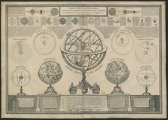 """The BL King's Topographical Collection: """"Introduction à la Géographie; Carte des diverses positions de la S., des Systèmes de l'Univers, des Planetes, des Éclipses ... Par le Sr Delafosse."""""""