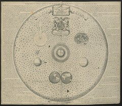 """The BL King's Topographical Collection: """"The Solar System representing the Sun and Planets in their natural proportions, by W. Barlow."""""""