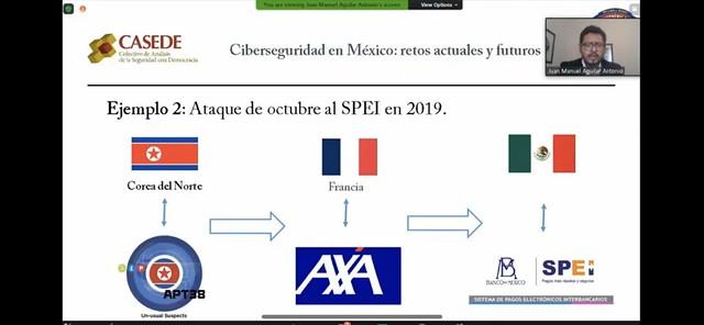 24/09/2020 Comisión De Ciencia Y Tecnología Panel Ciberseguridad: Desafíos Actúales Y Futuros En México