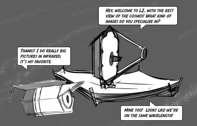 Photo:Roman and Webb Comic By James Webb Space Telescope
