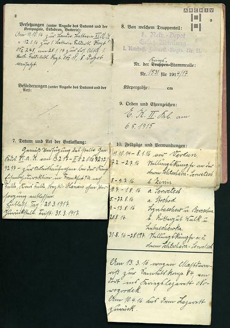 Photo:ArchivTappenZ31Album y, Militärpaß, WWI 1914-1918 By Hans-Michael Tappen