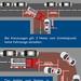 Infoflyer Parken Fahrzeuge Feuerwehr2