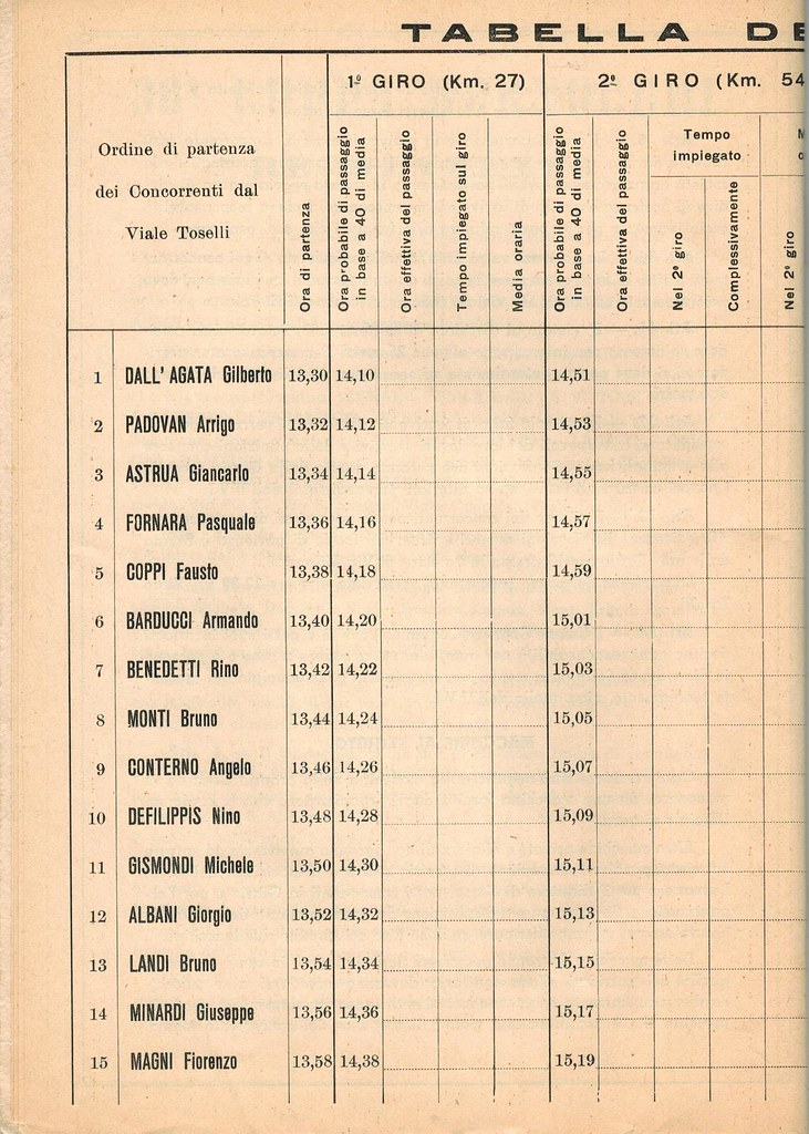 36° Coppa Bernocchi 1954 (7)