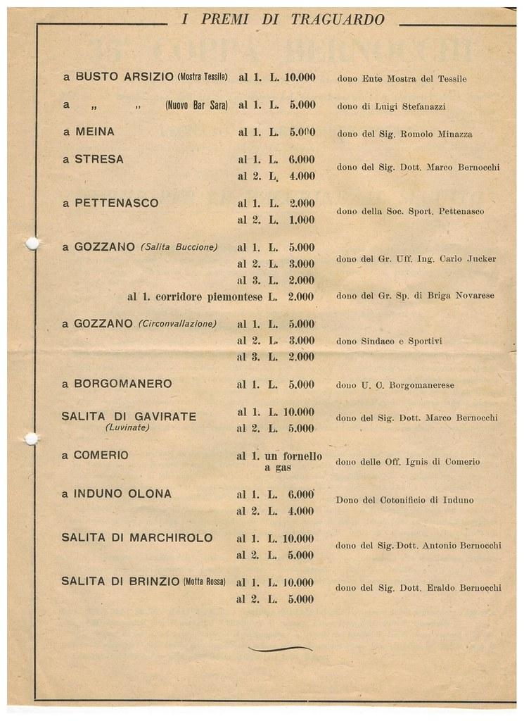 35° Coppa Bernocchi 1953 (10)