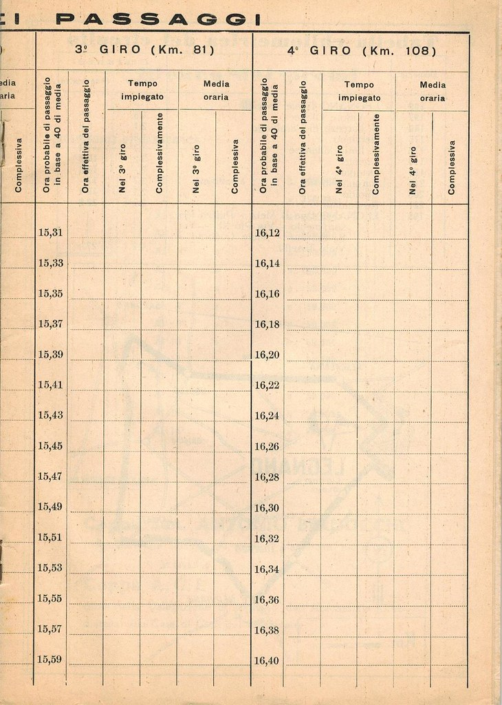 36° Coppa Bernocchi 1954 (8)