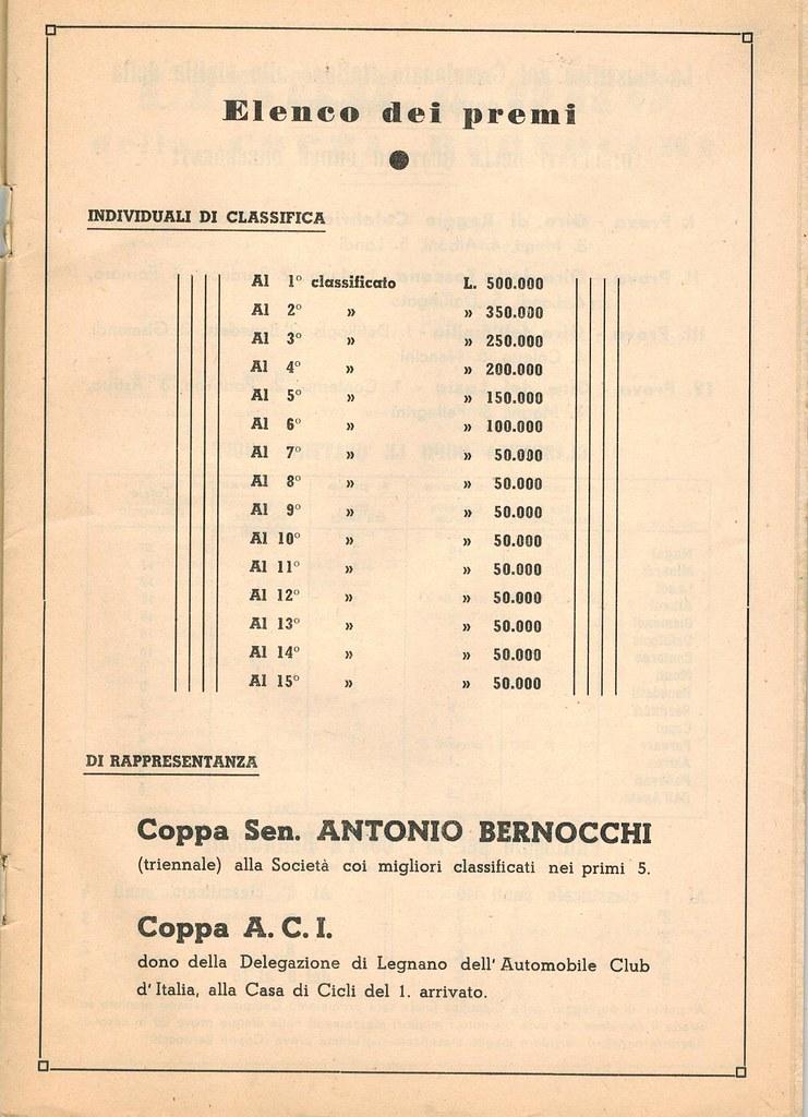 36° Coppa Bernocchi 1954 (12)