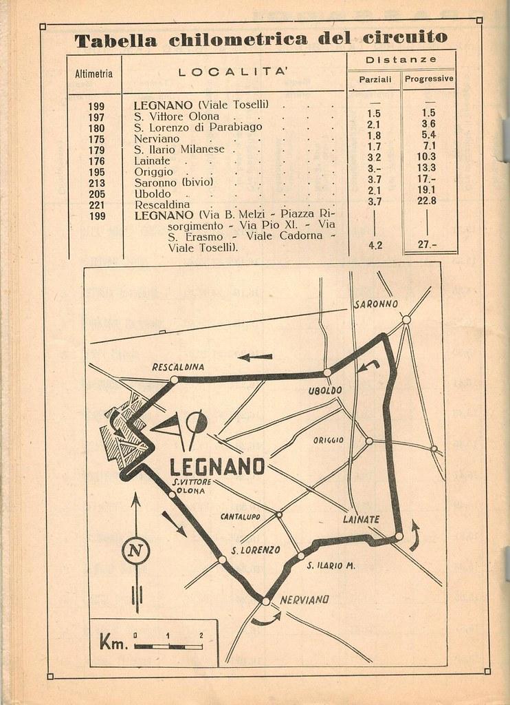36° Coppa Bernocchi 1954 (11)