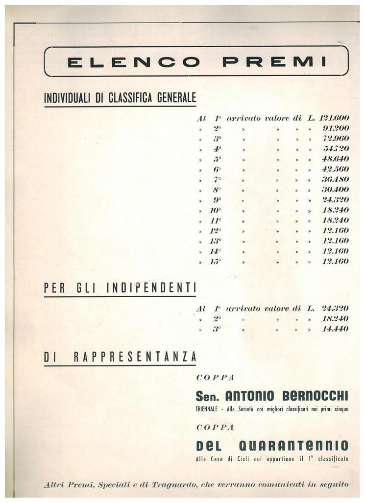 35° Coppa Bernocchi 1953 (3)