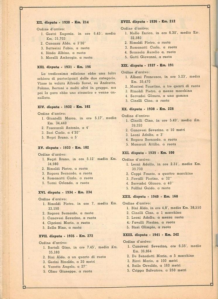 36° Coppa Bernocchi 1954 (15)
