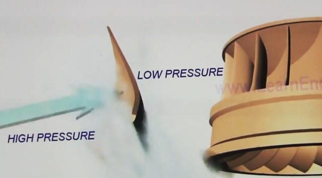 Photo:Rumsey 2 Flickr reaction turbine 7 By Jim Surkamp