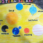 007 - Sistema Solare di Elena Grazia 9 anni