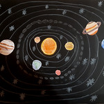 008 - Il Sistema Solare di Gennaro 12 anni