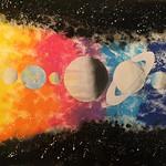 065 - Il Sistema Solare di Sara 11 anni