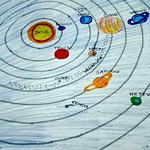 004 - Il Sistema Solare di Vittoria 12 anni