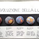29. L'evoluzione della Luna di Riccardo 7 anni