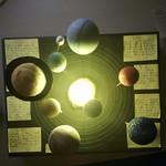 2 - Sistema Solare di Miriana 13 anni_a