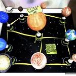 010 - Il mio Sistema Solare di Giulia 12 anni_c
