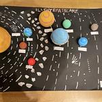 002 - Il Sistema Solare di Adriano 8 anni_a