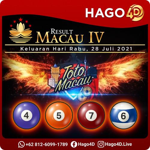 Result Hago4d 9